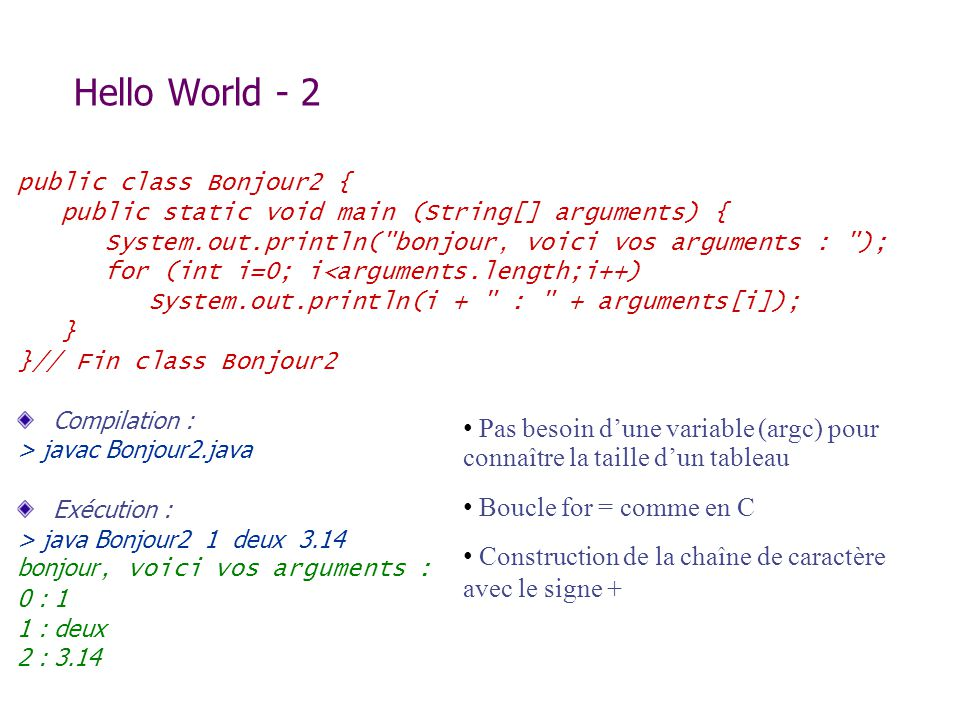 Hello World - 2 public class Bonjour2 { public static void main (String[] arguments) { System.out.println( bonjour, voici vos arguments : );
